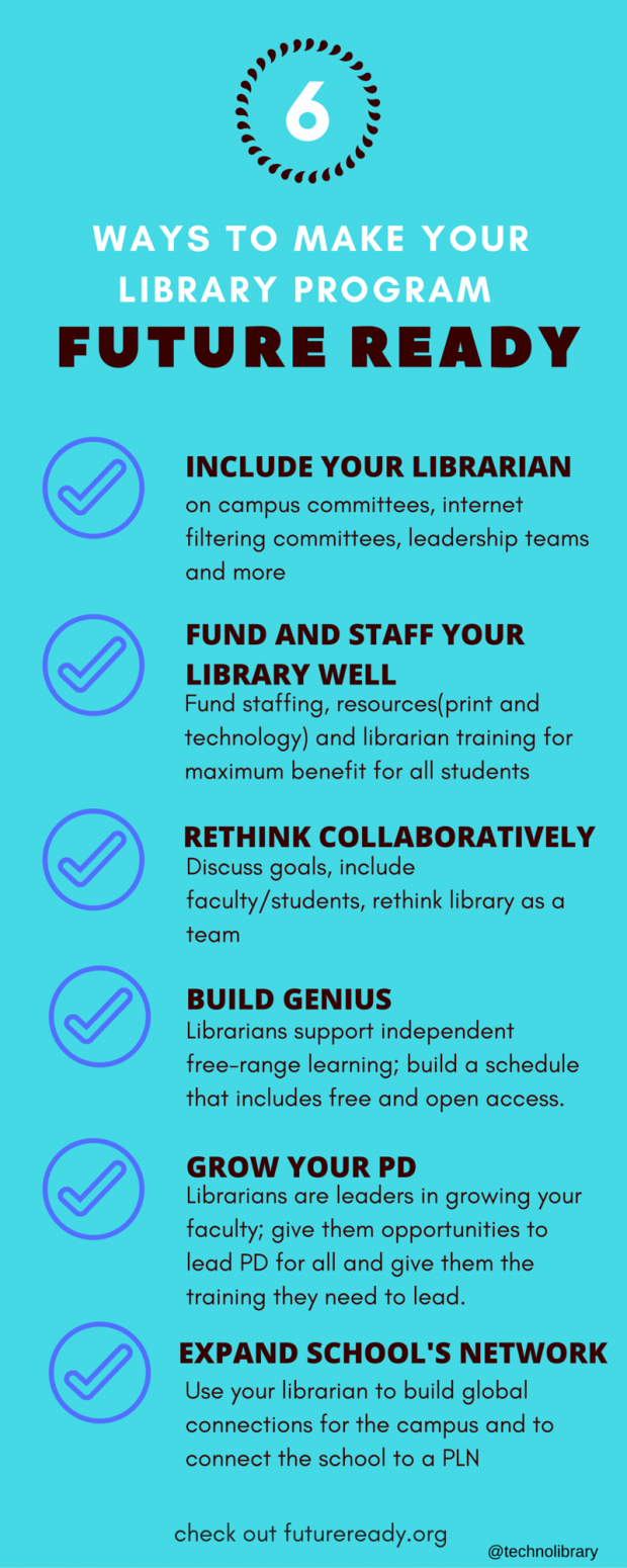 Future Ready librarian infographic technolibrary